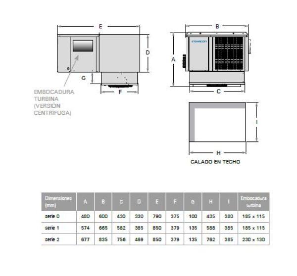 Equipo Frigorífico Compacto Monoblock Techo Centrífugo Dimensiones