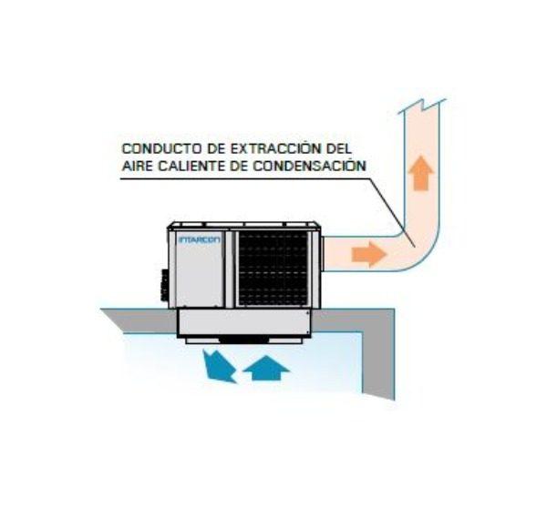 orífico Compacto Monoblock Techo Centrífugo conducto