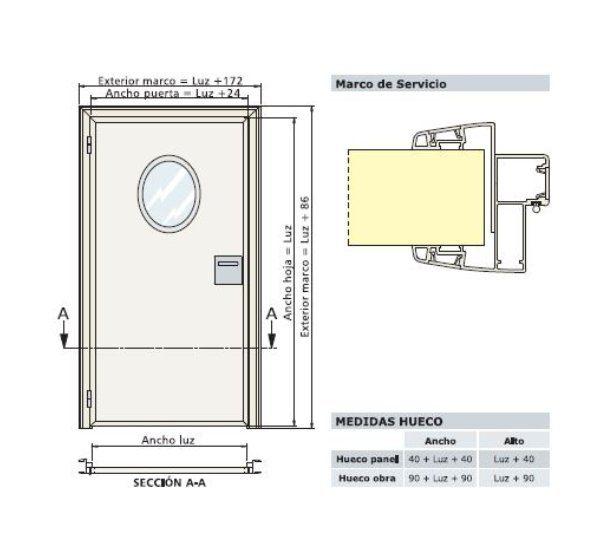 Puertas de Servicio Características
